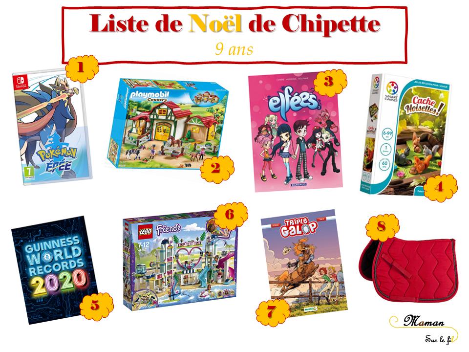 I Wishlist you a merry chrismas - liste de noel fille 9 ans garçon 6 ans - idées cadeaux