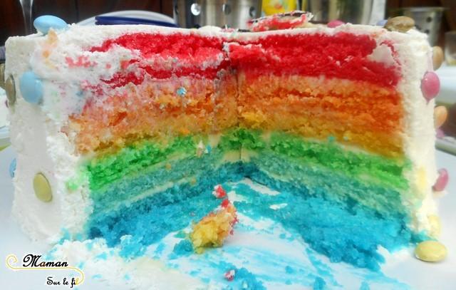 Gâteaux Licorne et Little Pony - idée anniversaire enfants - Chevaux et Mon petit Poney - dessin animé - smarties - pâte à sucre, glaçage - cake design - mslf