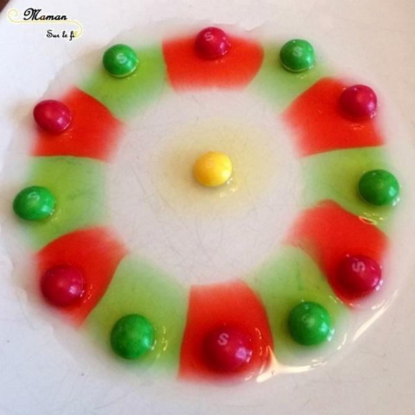 Créer des mandalas avec des skittles - Activité et expérience créative enfants - Eau + bonbons : formes et couleurs - Sciences - Arts visuels et créativité mslf