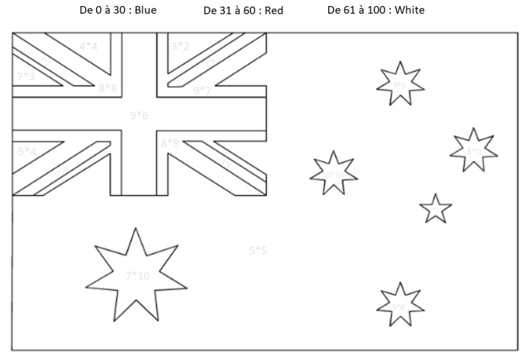 Activité créative et manuelle enfants - Reproduire le drapeau australien en coloriage magique aux pastels - réviser ou apprendre les tables de multiplication en s'amusant - éducatif et ludique - Créativité - Océanie et Australie - Découverte d'un pays - Espace et géographie - arts visuels et atelier Cycle 2 et 3 - Eté - fichier à télécharger et à imprimer - gratuit - mslf