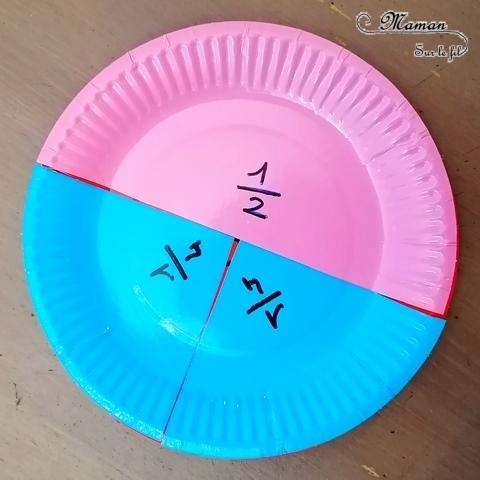 Activité enfants - Bricolage - Outils de manipulation autour des fractions - Atelier Cycle 2 et 3 - Bricolage rapide et simple - Récup' - Assiette en carton et bandes de papier - Travail des équivalences, calculs sur fractions en s'amusant - Géométrie - Mesure et angles - Outil pédagogique et éducatif - mslf